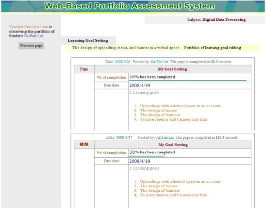 Constructing and evaluating online goal-setting mechanisms
