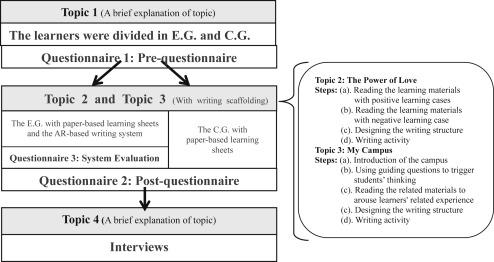 best experience essay on education scholarship