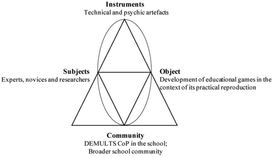 Participatory methodologies to promote student engagement in the