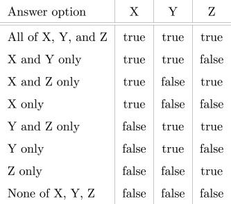Cheat-resistant multiple-choice examinations using