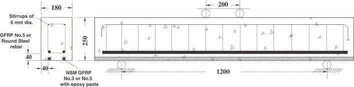 Flexural strengthening of reinforced lightweight polystyrene