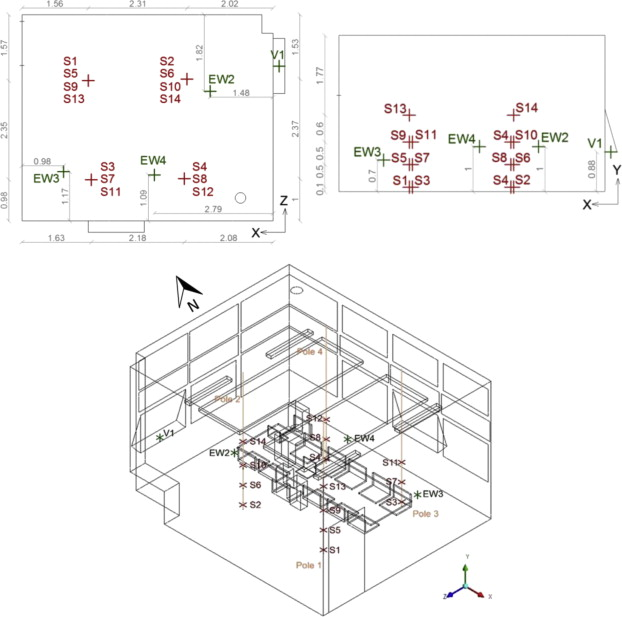 Calibrated Cfd Simulation To Evaluate Thermal Comfort In A Highly