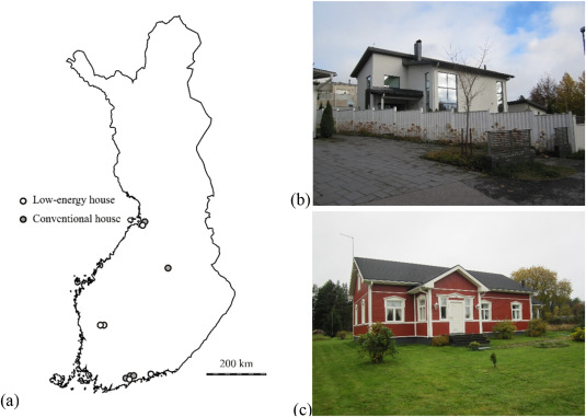 (a) Location Of The Low Energy Houses (white Circle) And Conventional Houses  (grey Circle) In Finland. (b) A Typical Low Energy House And (c) A  Conventional ...