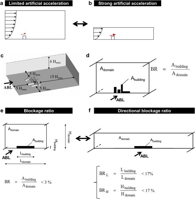 Comtional Fluid Dynamics for urban physics: Importance, scales ... on jd 8430 hydraulic schematic, brake schematic diagram, jd hydraulic steering schematic,
