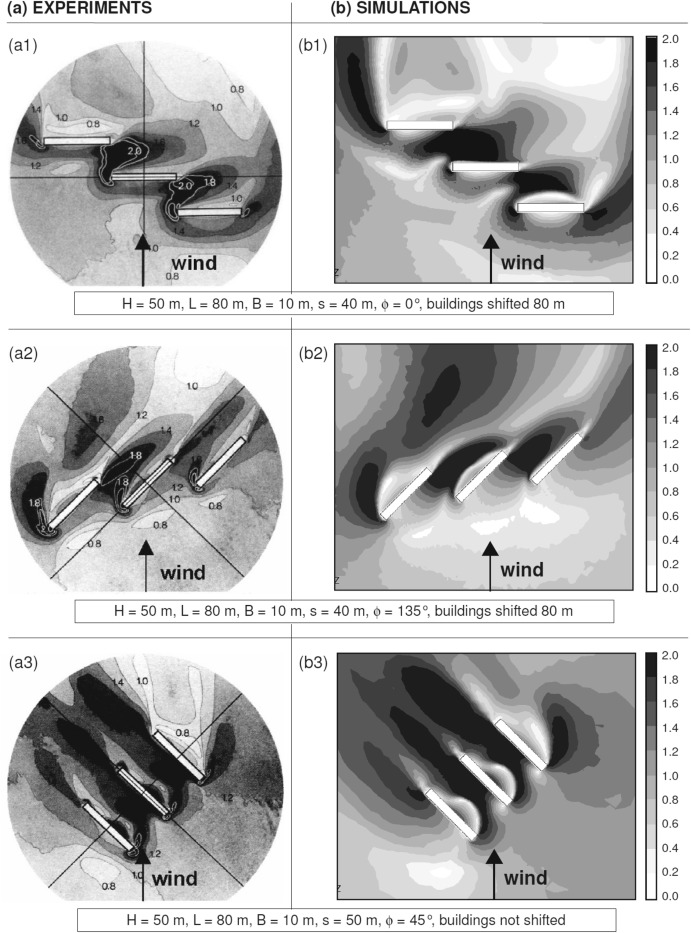 Pedestrian level wind conditions around buildings review of wind pedestrian level wind conditions around buildings review of wind tunnel and cfd techniques and their accuracy for wind comfort assessment sciencedirect fandeluxe Choice Image