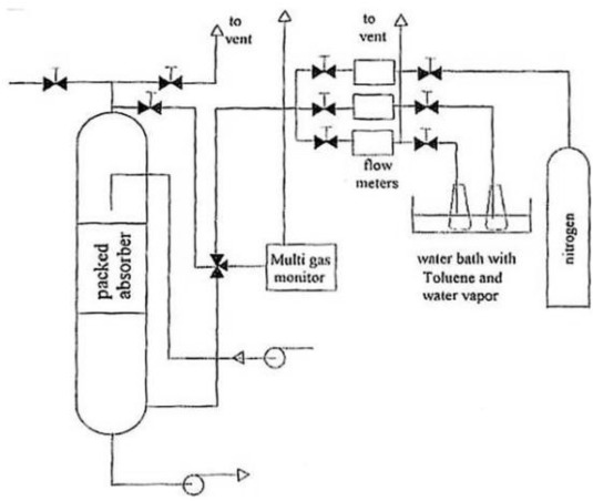 review of the impact of liquid desiccant dehumidification on indoor rh sciencedirect com International Wiring Diagrams MG TF 1500 Wiring Diagram