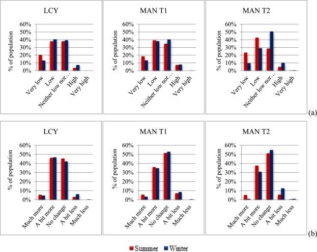 Drivers: Synchrotech PCM-VC-M01