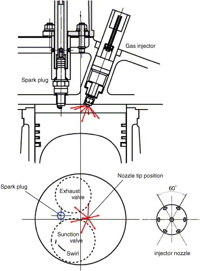 Performance And Combustion Characteristics Of A Direct Injection Si