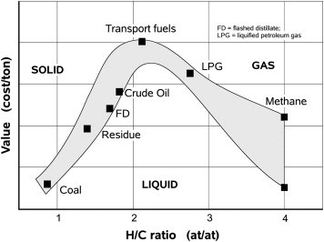 Gasoline Etc Oil & Gas Tireless Flammable Liquid Flow Meter