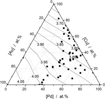 Hydrogen Solubility In Pdcuau Alloy Thin Films Prepared By