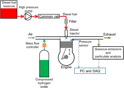 hydrogen engine diagram enthusiast wiring diagrams u2022 rh rasalibre co Bus Engine Diagram Electric Engine Diagram