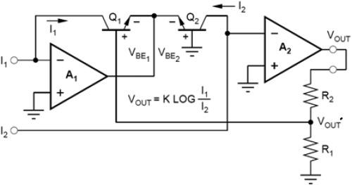 successive detection logarithmic amplifier