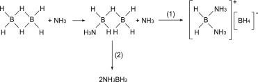 Low-temperature synthesis of ammonia borane using diborane and