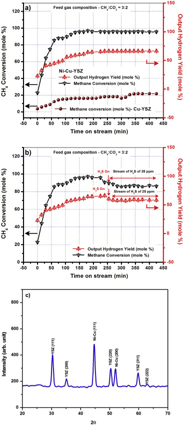 EU /_ Hozly nitrure de titane rev/êtu carbure PCB CNC Forets routeur 0,5/mm Lot de 10