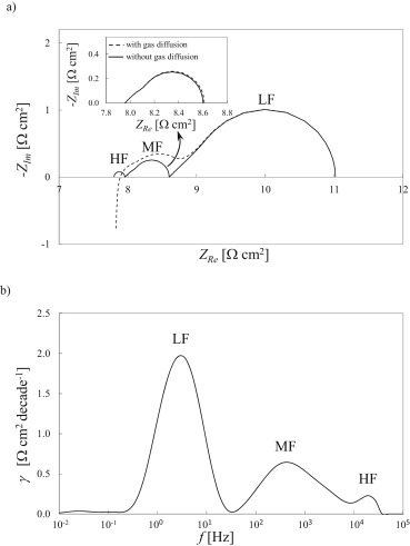 Validation Of A Physically Based Solid Oxide Fuel Cell Anode Model