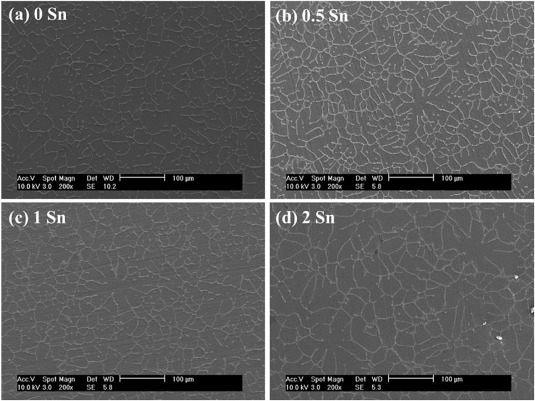 Fabrication of Mg–Ni–Sn alloys for fast hydrogen generation