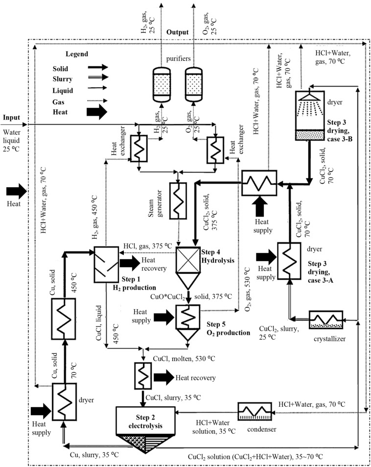 Nett Cat C13 Verdrahtungsschema Ideen - Elektrische ...