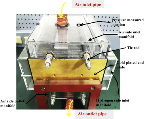Modeling and design of air-side manifolds and measurement on an