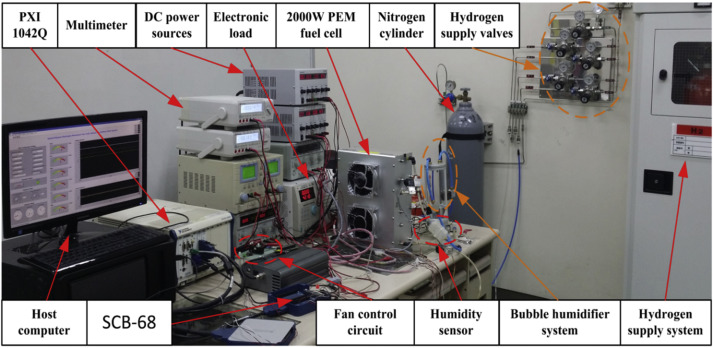 Performance increase for an open-cathode PEM fuel cell with