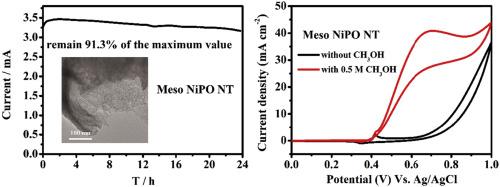 Nickel phosphate as advanced promising electrochemical