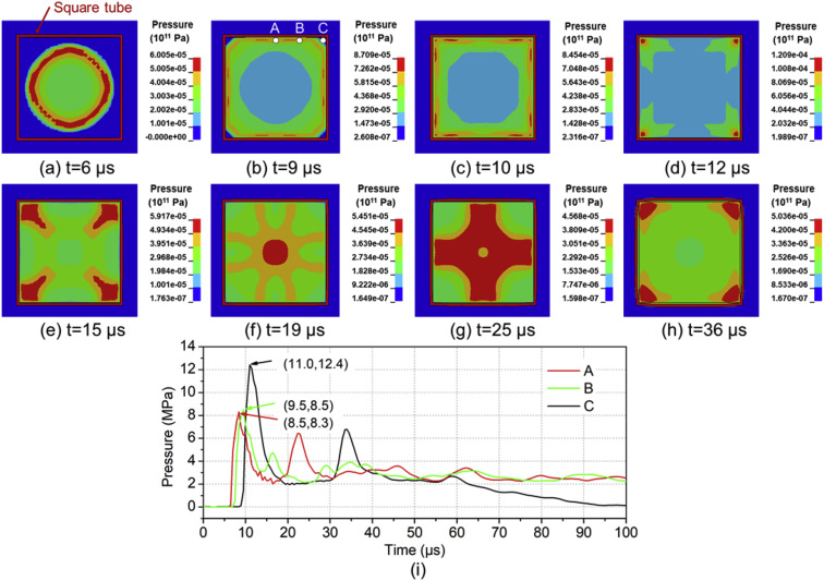 Dynamic response and crack propagation of pre-flawed square