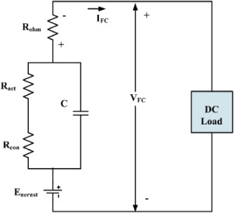 ANFIS-MPPT control algorithm for a PEMFC system used in electric