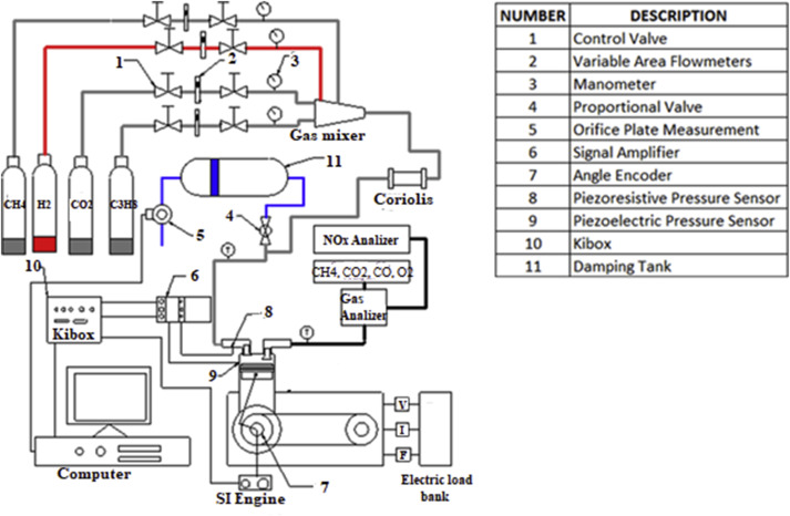 M Mins Crank Position Sensor Wiring Diagram on