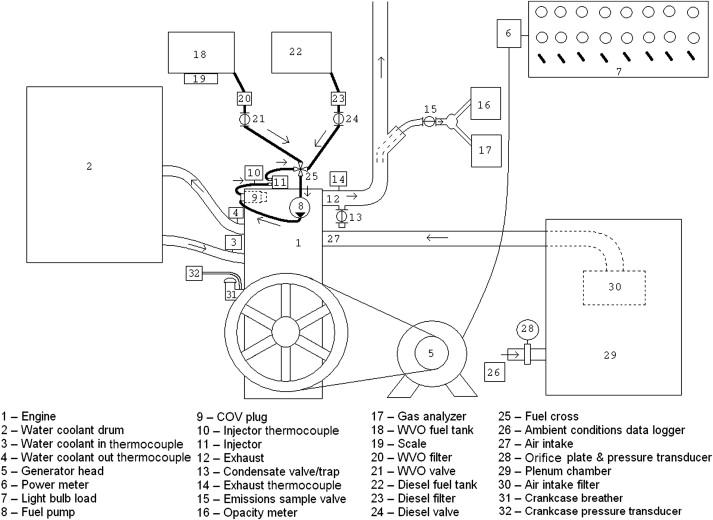diesel engine diagram fuel tank condensation example electrical rh emilyalbert co F350 Diesel Fuel System Diagram Diesel Fuel Pump Diagram