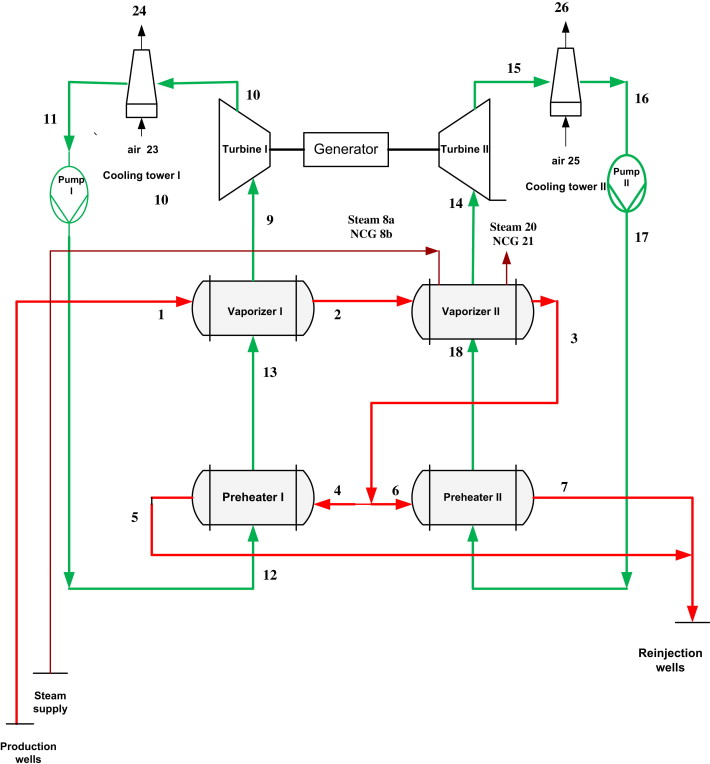 Geothermal Power Plant Block Diagram | Wiring Diagram on heating loop diagram, geothermal power, geothermal water pipes diagram, geothermal well diagram, heat pump diagram, geothermal distribution map, geothermal system schematic, geothermal heat schematics, geothermal well pump schematic for, geothermal process diagram, geothermal electrical diagram, geothermal piping diagram, how geothermal energy works diagram, geothermal heating diagram, geothermal block diagram,