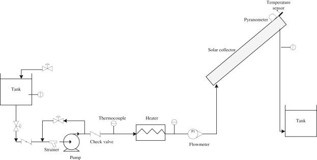 Thermal Analysis Of Novel Minichannel Based Solar Flat Plate
