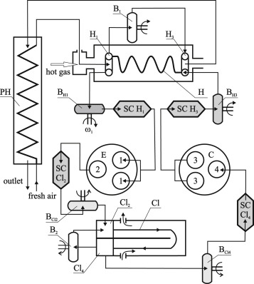 Heat Exchanger Operation In The Externally Heated Air Valve Engine