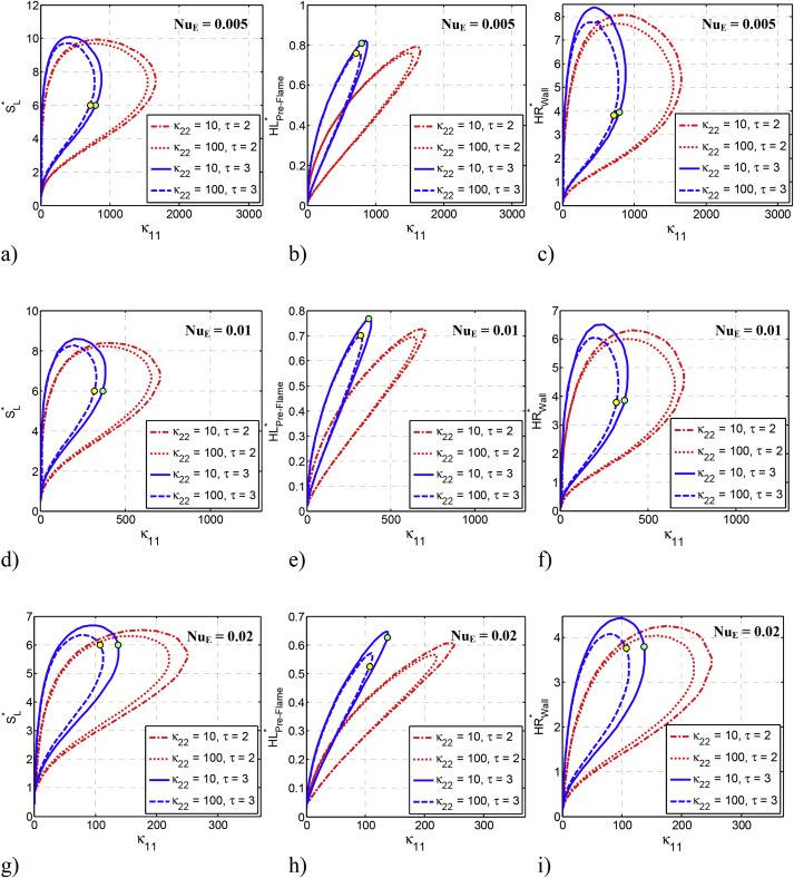 On flame propagation in narrow channels with enhanced wall ... on