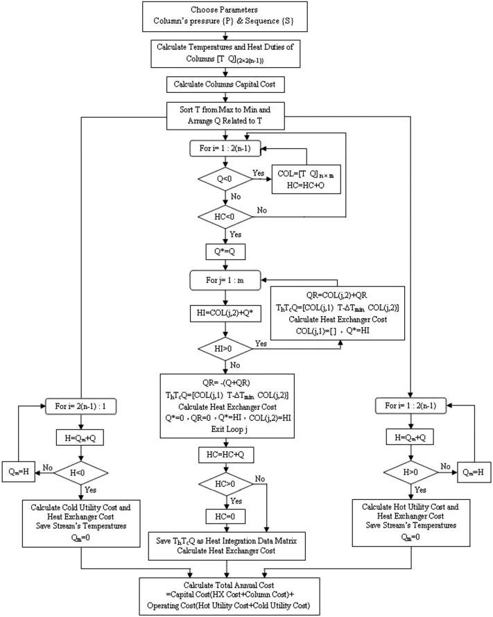S Plan Heating System Diagram