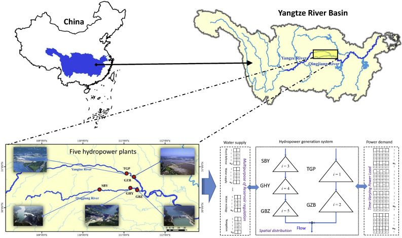 China Energy Water Nexus Hydropower Generation Potential Of Joint