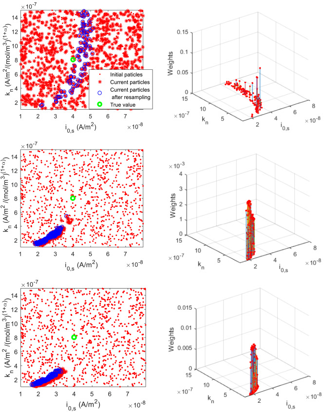 Collective learning of lithium-ion aging model parameters