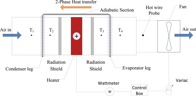 An Investigation Into The Use Of Water As A Working Fluid In Wraparound Loop Heat Pipe Heat Exchanger For Applications In Energy Efficient Hvac Systems Sciencedirect