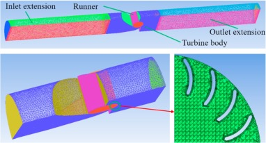 Numerical study on the impact of runner inlet arc angle on the