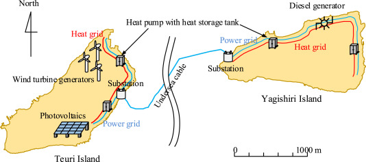 Study on the operation optimization of an isolated island microgrid