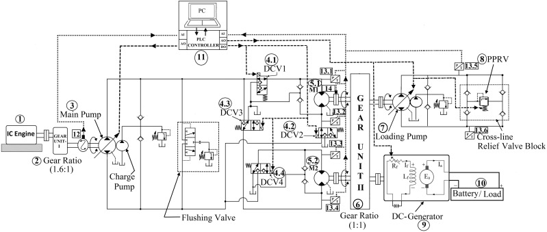 Reducing fuel consumption of Front End Loader using ... on 574 international tractor carburetor schematic, hydraulic loader valve schematic, front end loader scales, front end loader hydraulic design, front end loaders for tractors, front end loader operation, shuttle valve schematic, front end loader attachments, front end loader accidents, front loader hydraulic systems on, skid loader hydraulic schematic, front end loader snow plow, front loader dimensions, for on front loader hydraulic schematic, front end loader drawing, front end loader for utv, front end loader hydraulic cylinders,