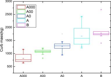 Kandi Ev Wiring Diagram 5010 - Wiring Diagrams on