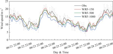 Wake and performance interference between adjacent wind farms: Case