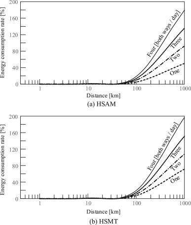 Ammonia Phase Chart
