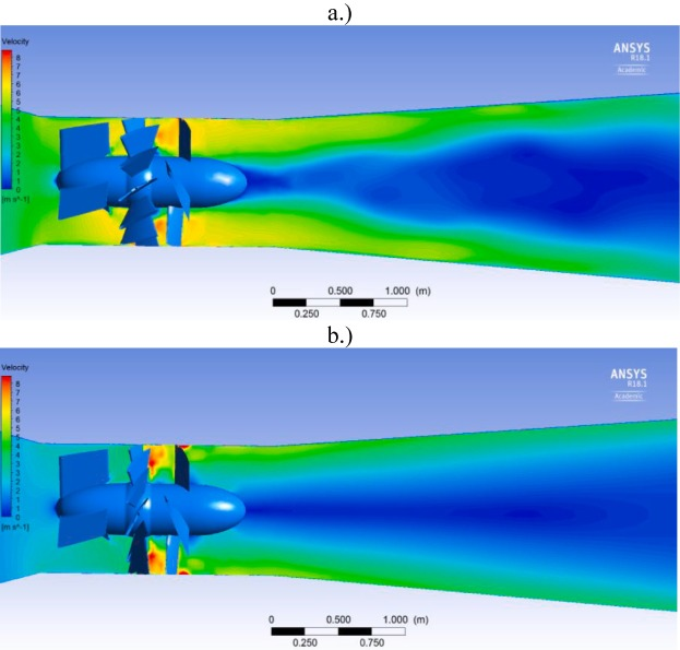 CFD model and experimental verification of water turbine