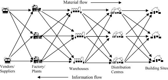 introduction conclusion dissertation philosophie science