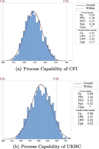 An effective and efficient heuristic for no-wait flow shop