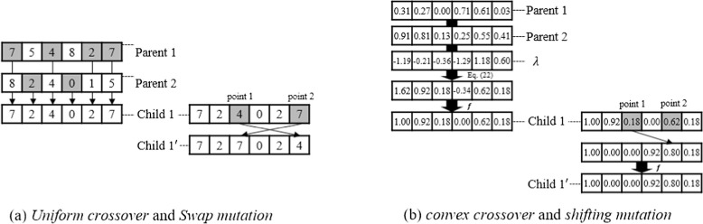 A genetic algorithm-based matheuristic for hydrogen supply