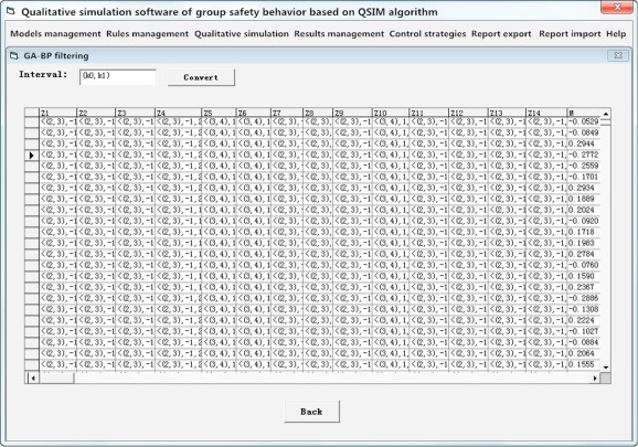 Study on qualitative simulation technology of group safety