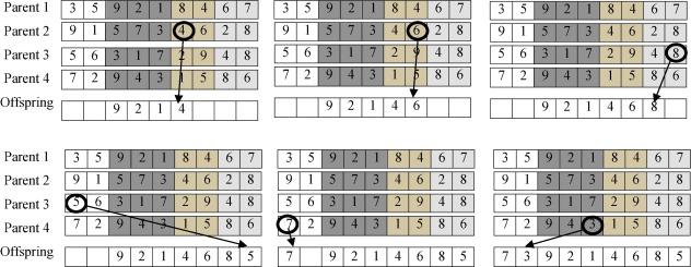 A novel multi-parent order crossover in genetic algorithm