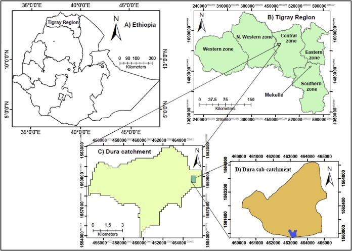 Farmers' perception on land degradation in northern Ethiopia