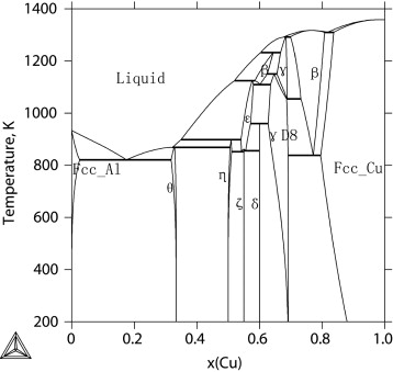 Thermodynamic Assessment Of The Alcuer System Sciencedirect